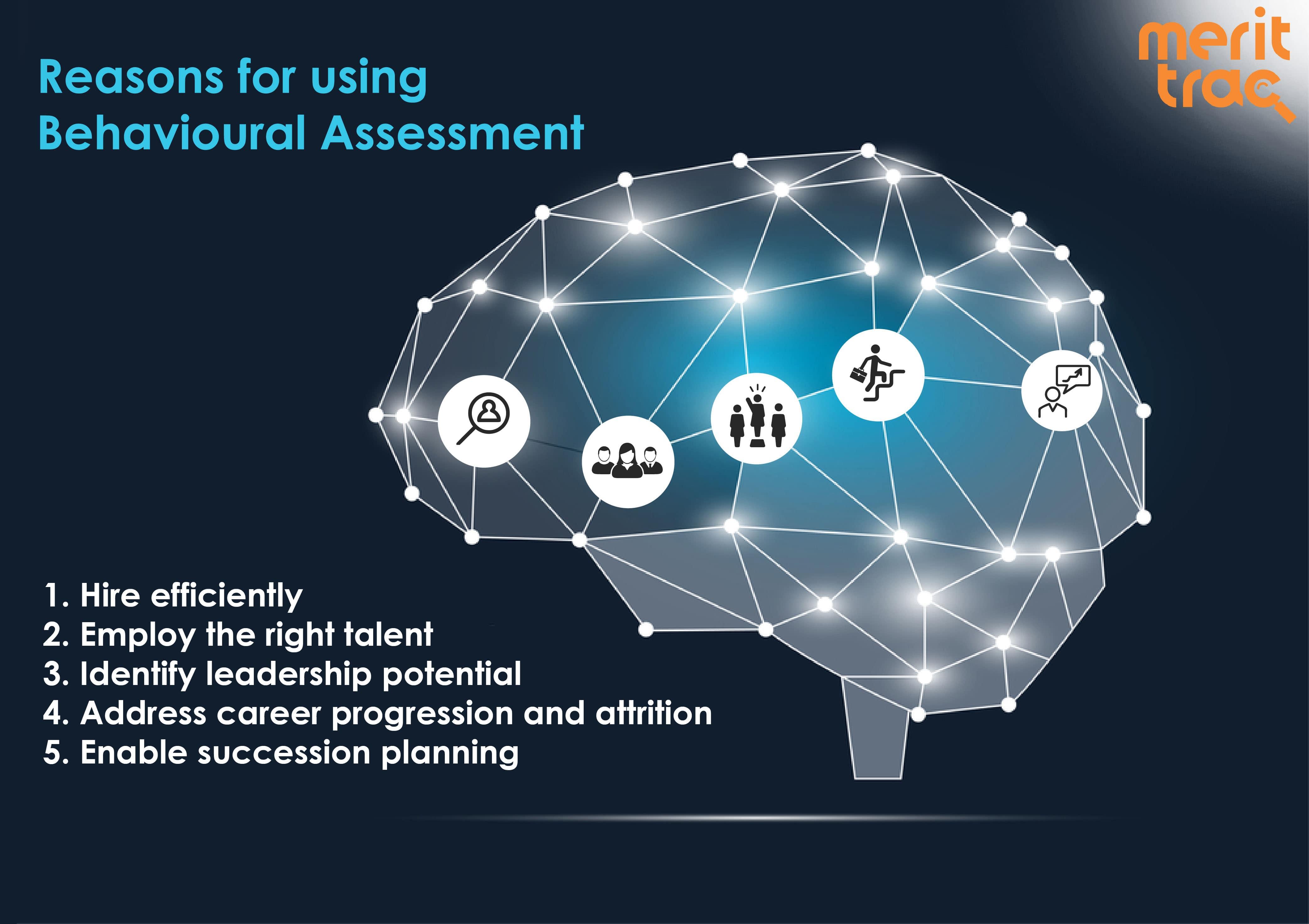 Reasons for using Behavioural Assessment