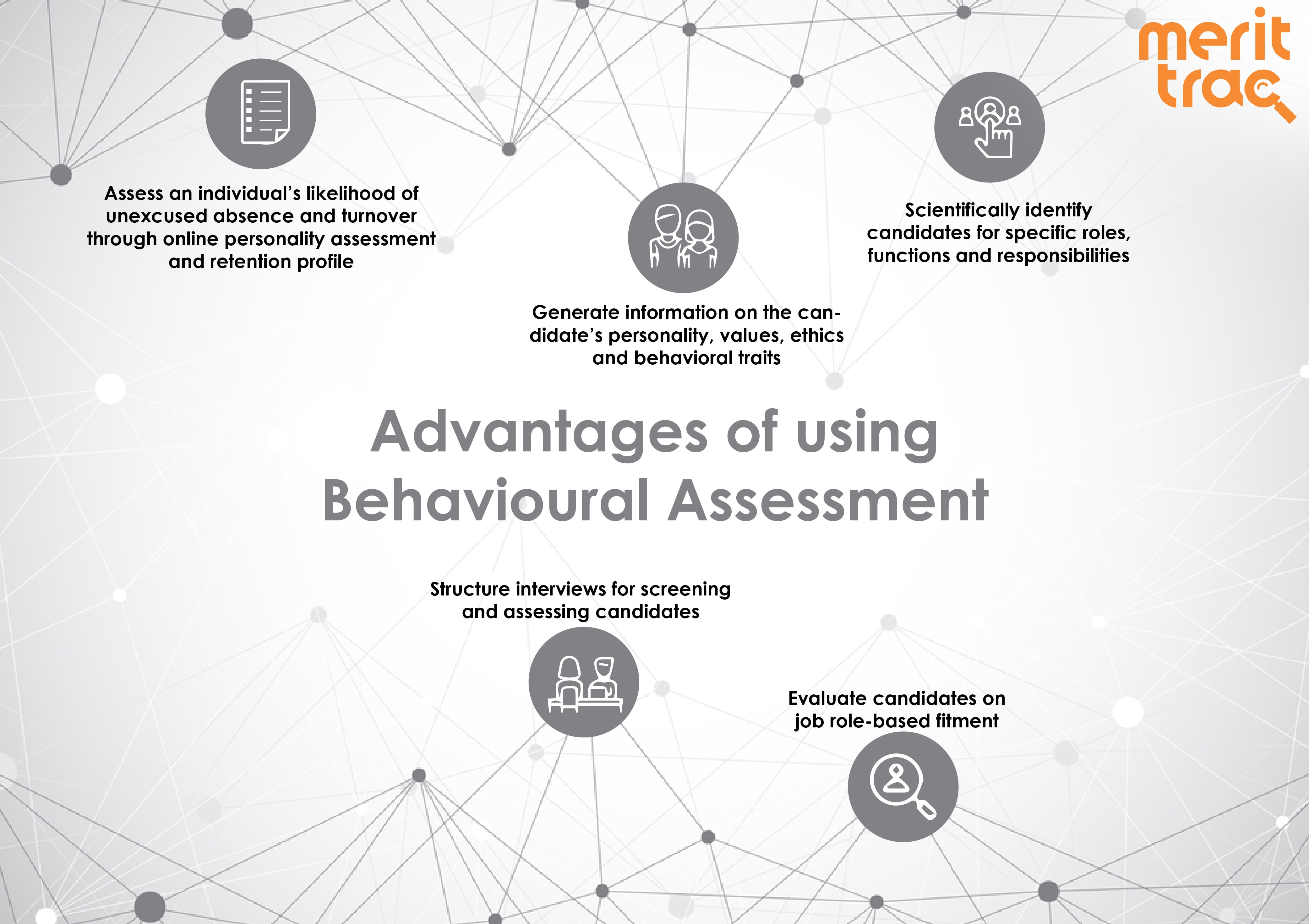 Advantages of using Behavioural Assessment
