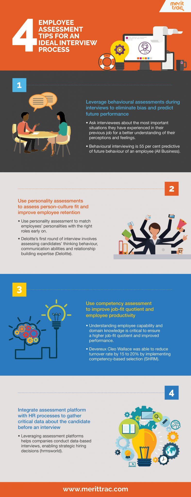4 Employee Assessment Tips for an Ideal Interview Process