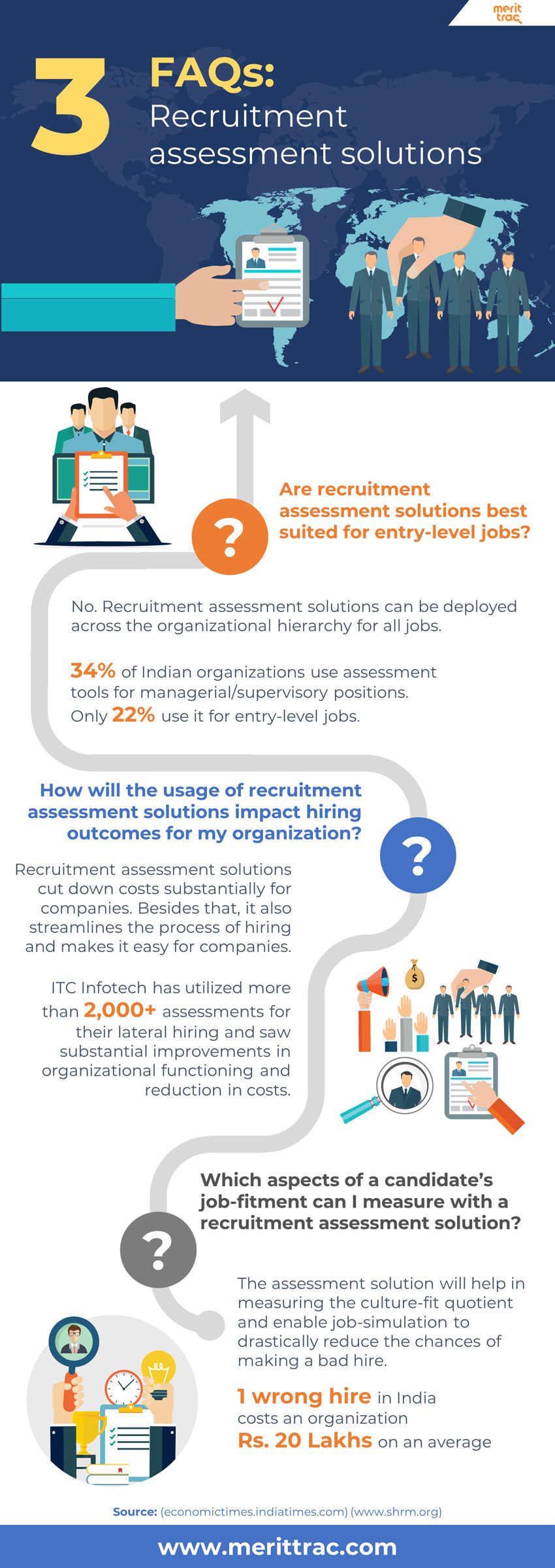 Recruitment Assessment Solutions: 3 FAQs